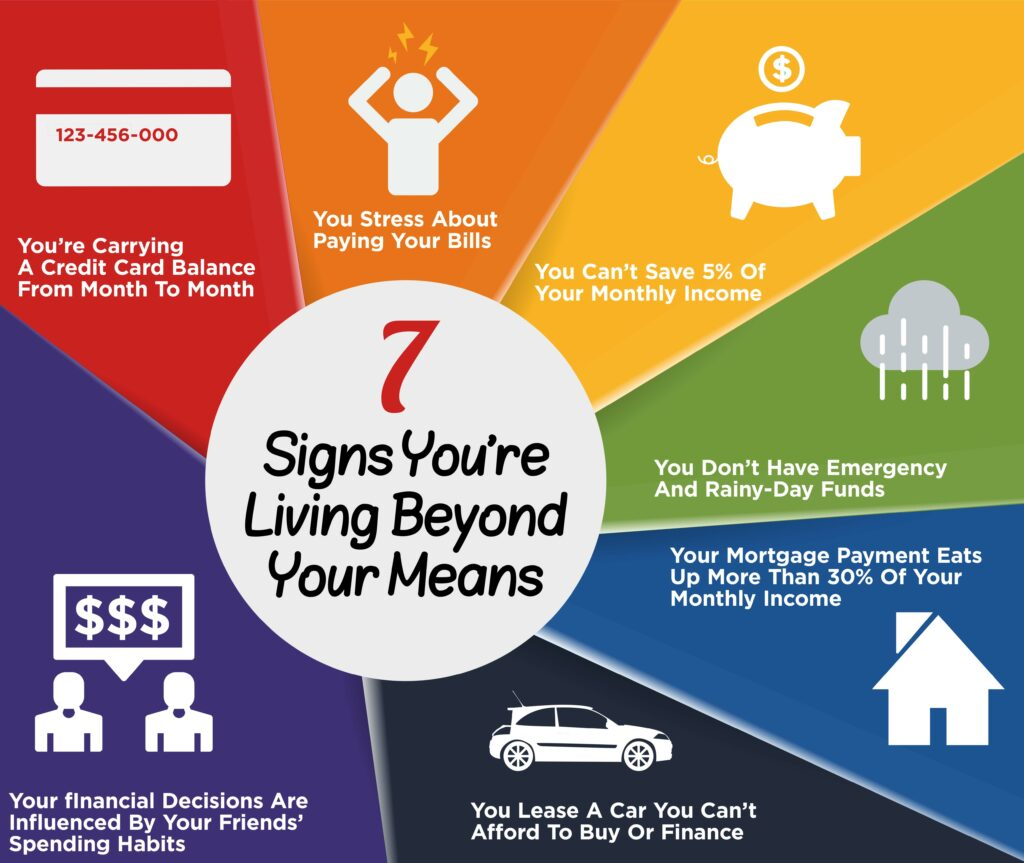 7 signs you're living beyond your means
